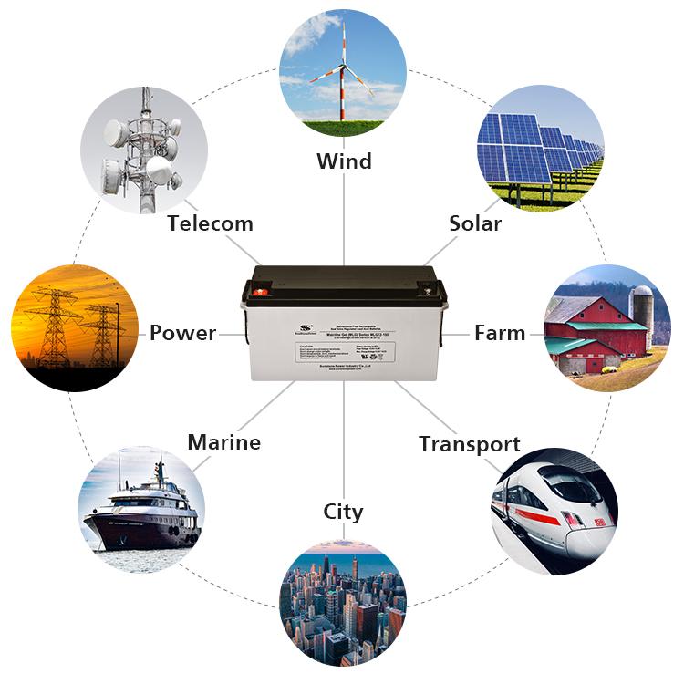 Možnosti použití baterií Sunstone Power