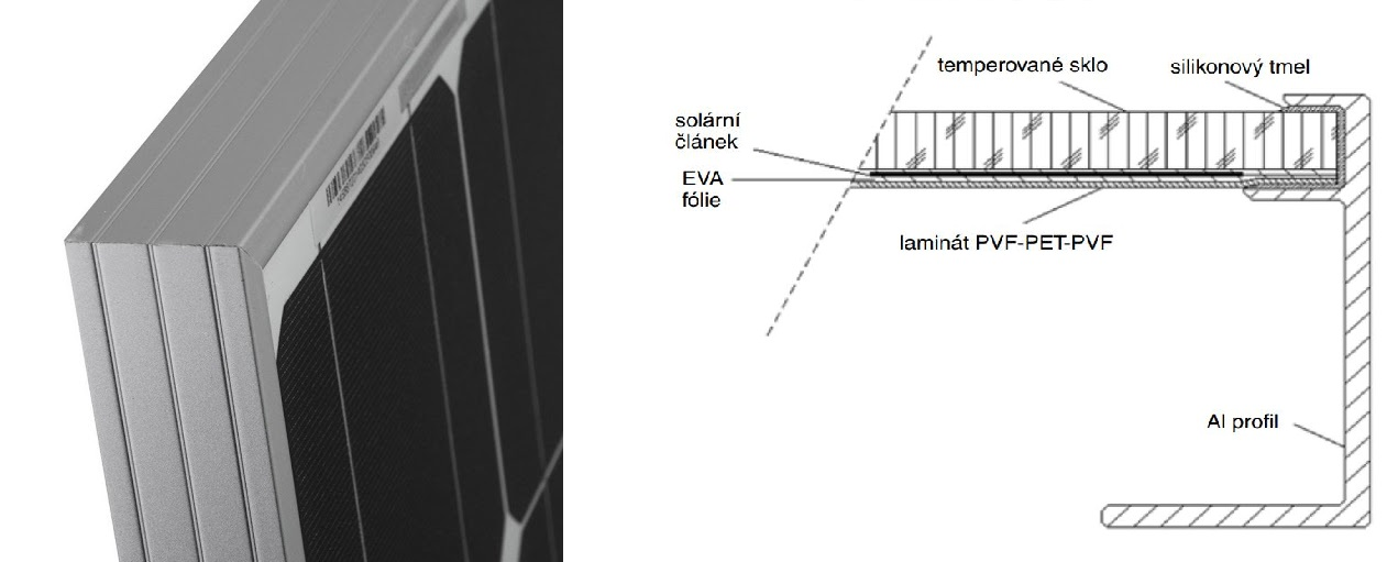 Řez fotovoltaickým panelem