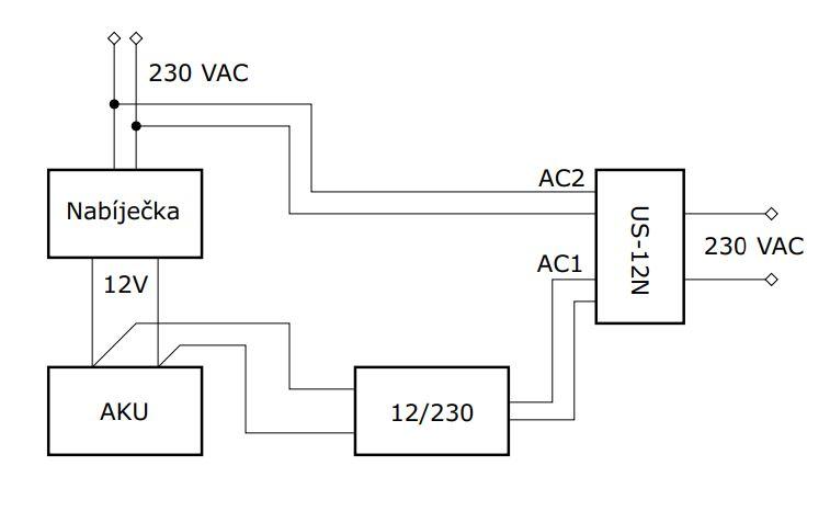 Příklad zapojení přepínacího boxu - priorita sítě